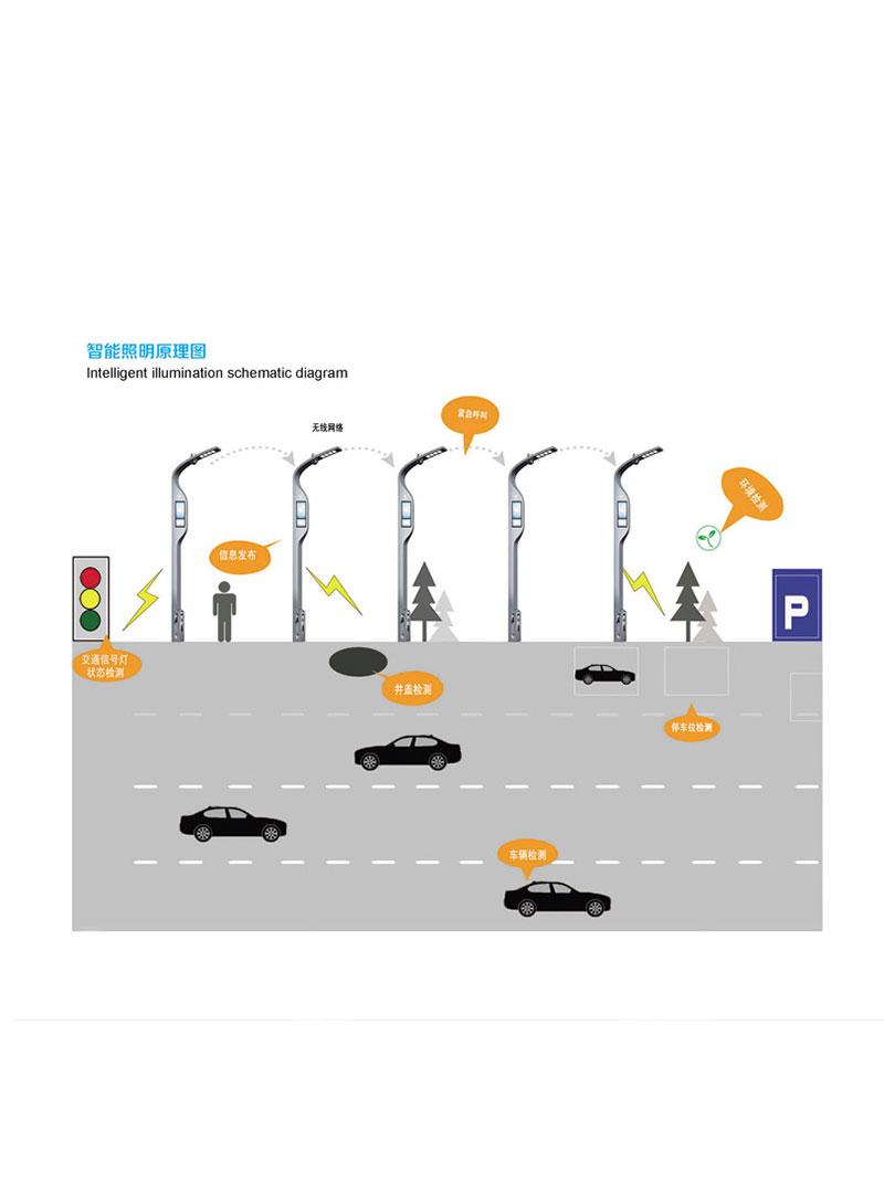 北京智能路灯定制